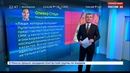 Новости на Россия 24 • Оливер Стоун: премии вроде Пулитцеровской мне не нужно