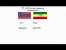 Language differences