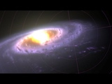 Skylight How Does Our Solar System Move Around the Milky Way