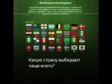 Футбольная игра Яндекса