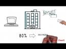 🔥🔥🔥 Як з 20% зусиль отримати 80% результату Як підвищити ефективність Тайм менеджмент⠀