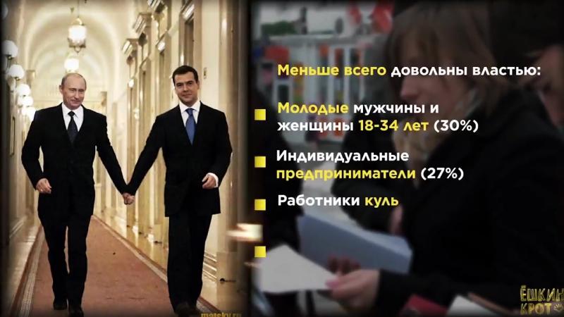 Только в стране невыученных уроков истории могут править такие как Путин