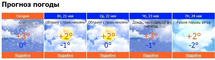 погода, ноябрь, Чайковский, 2017 год