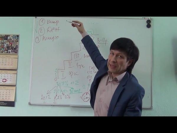 План вознаграждения ООО СК 'ДЕЛО ЖИЗНИ