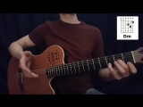 Заметки Гитариста. Виктор Цой - Звезда по имени Солнце (Разбор песни на гитаре)