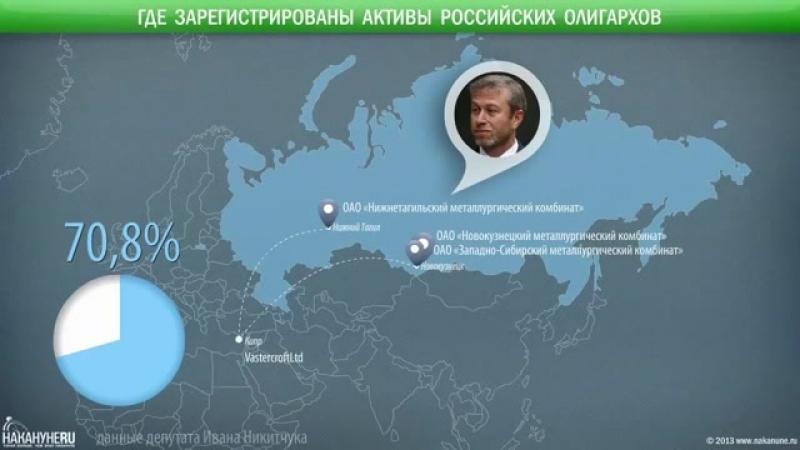 Ну вот какие мы тёмные-продвинутые, то и соответственно Этот ВОПРОС почему-то ни Кто не ЗАДАЁТ Путину   -Кому принадлежит