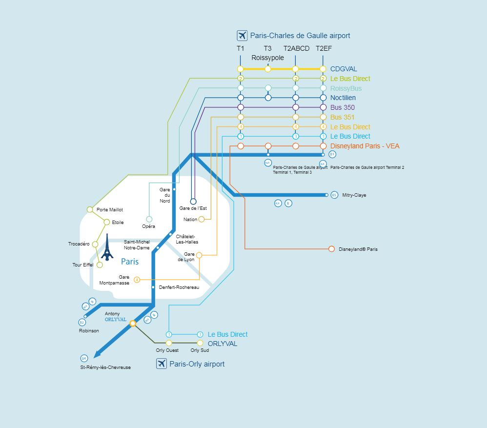Схема транспортной инфраструктуры в аэропорту Шарль-де-Голль