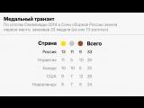 Как сборная России вернула себе медали