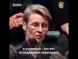 Политолог Лилия Шевцова в 2000 году