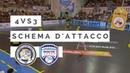 Tattica Futsal: 4c3 schema d'attacco