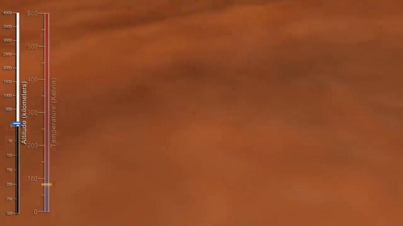 Погружение в облака. Последний полёт спутника Юноны.