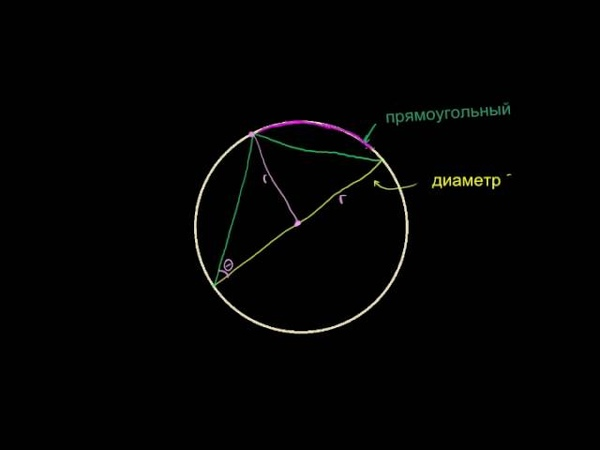 Прямоугольные треугольники вписанные в окружность