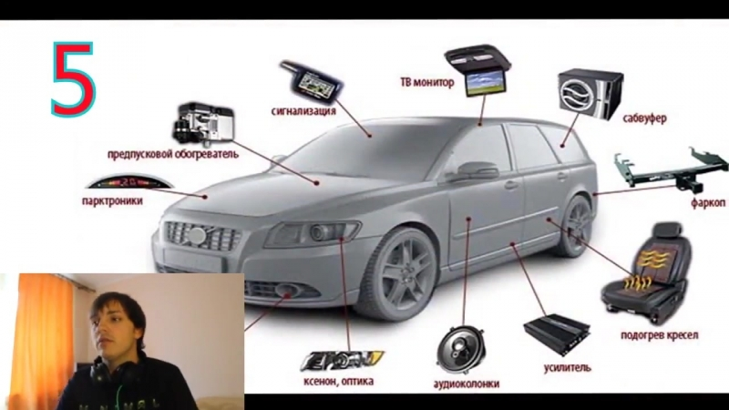 Mercury Global - Автолизинг Автомобиль за 55%