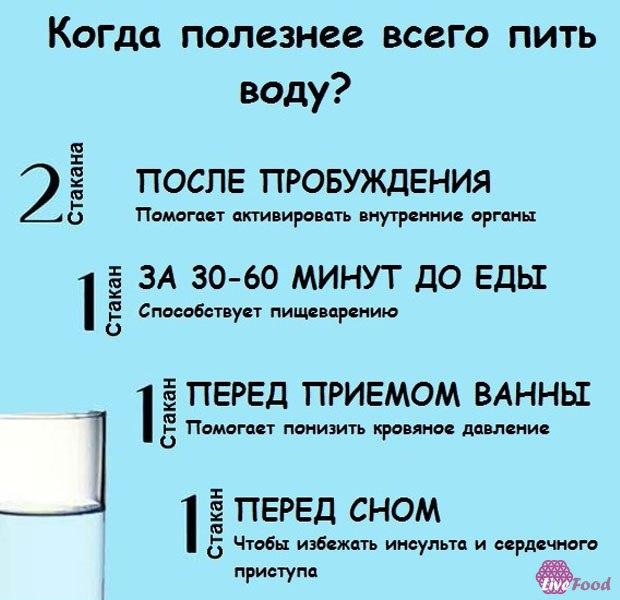 Диета пить воду перед едой и не пить два часа после отзывы.