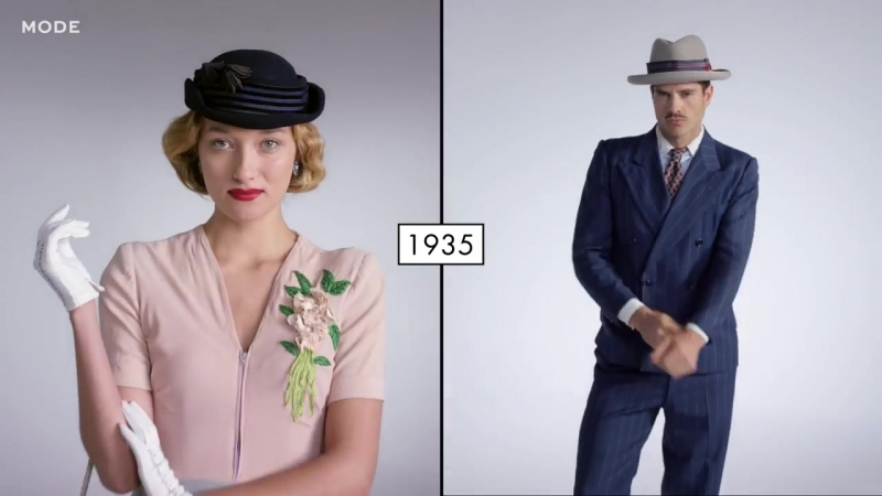 История женской и мужской моды 100 лет