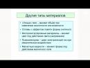 8.6. Современные материалы - полимеры и композиты.