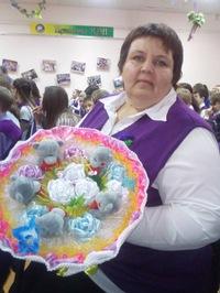 Светлана Велигжанина