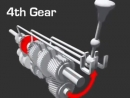 Принцип работы механической коробки передач наглядно
