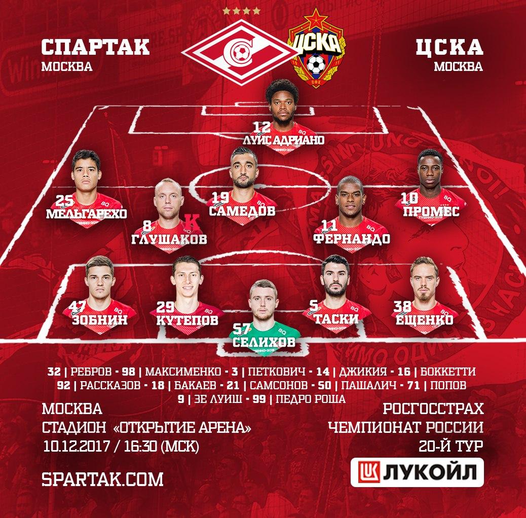 Состав «Спартака» на дерби с ЦСКА