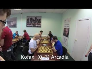 Kofax (0-3) Arcadia / #ITChess