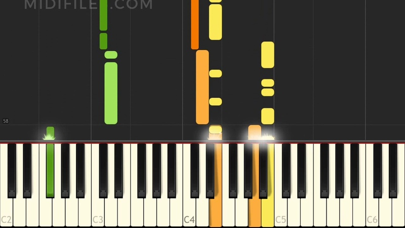 HOW TO PLAY Ordinary World BY Duran Duran ON YOUR PIANO ?