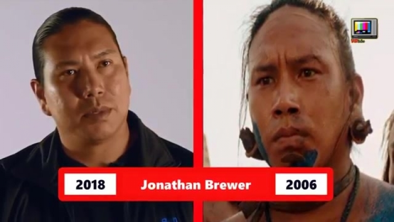 Apocalypto (2006) Cast_ Then and Now 2018(360P).mp4