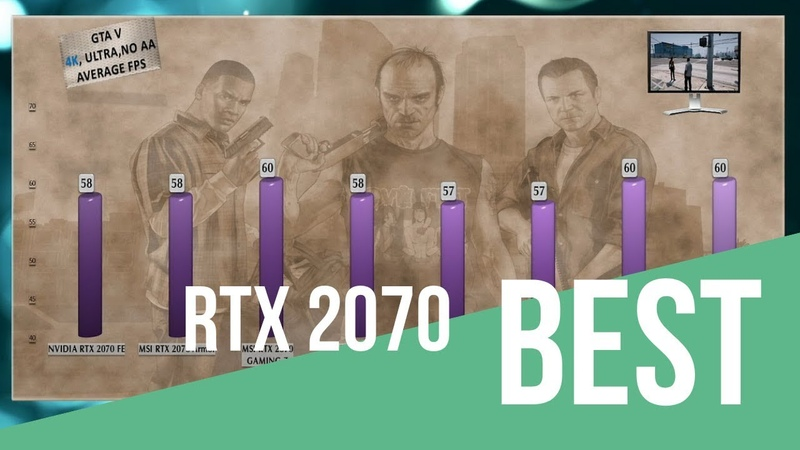 BEST RTX 2070 BENCHMARK - CUSTOM CARDS COMPARED – ASUS | MSI | GIGABYTE | EVGA | PALIT | GALAX