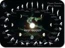 Чандра Намаскар - «Приветствие Луны».