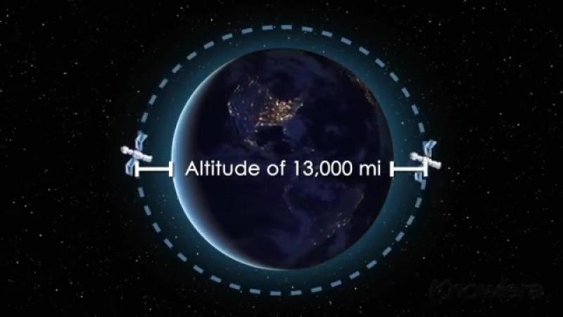 Спутниковая система навигации
