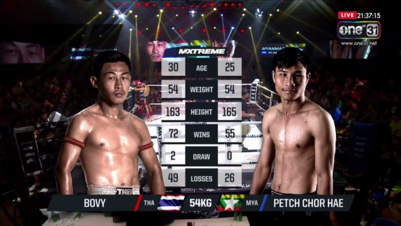 Bovi vs Petch Chor Hae | Тайский бокс в перчатках ММА