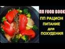 ПП FOOD BOOK ПИТАНИЕ для ПОХУДЕНИЯ ПП РАЦИОН на День Один день в моей ТАРЕЛКЕ Elena France