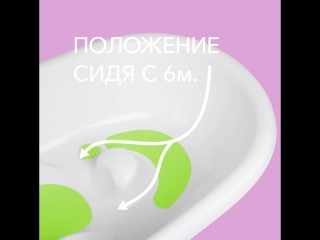Ванна Детская EMMA HB Happy Baby