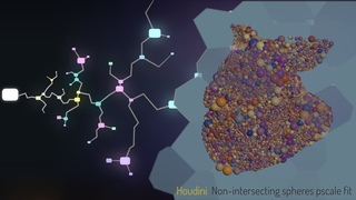 quickFlow :: Houdini :: Non-intersecting spheres pscale fitting