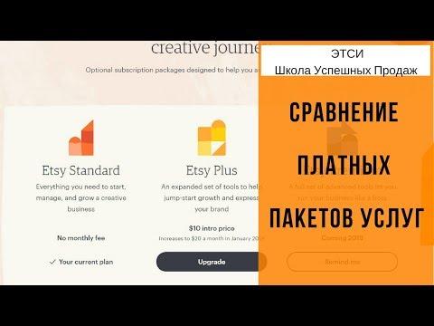 ETSY становится платным Сравниваем платные пакеты