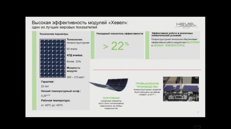 Солнечная энергетика Олег Шуткин