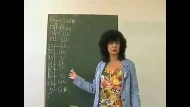 Мария Грибанова