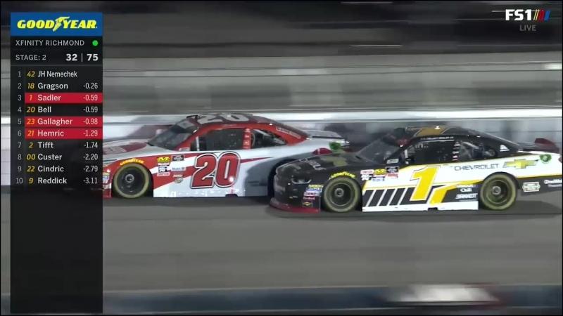 NASCAR Xfinity 2018. Этап 8 - Ричмонд