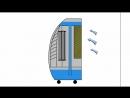 Honeywell CS10XE Мобильная климатическая установка