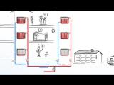 Принцип работы автоматических балансировочных клапанов – как это работает и чем это