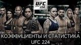 Коэффициенты и Статистика на UFC 224 | Аманда Нунес, Роналдо Соуза, Келвин Гастелум, Витор Белфорт
