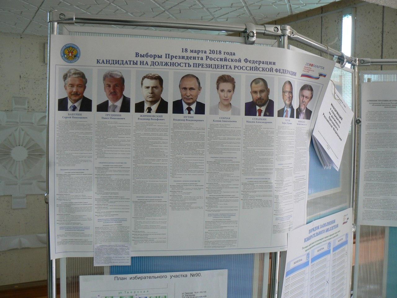 Экзит-поллы: за Путина проголосовали больше 70% россиян