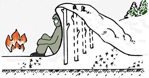 Obk6vM0fD9I - Как правильно греться у костра зимой