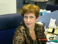 Ирина Барабанцева, 3 февраля , Москва, id38926179