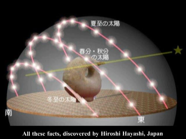 2190(6総合)All are Burial Mounds墓だ、墓だ、墓だ、墓だ byはやし浩司Hiroshi Hayashi, Japan