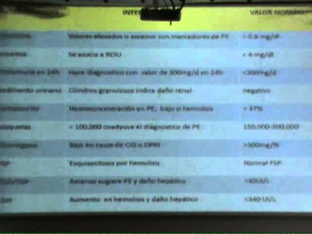 Diagnóstico y manejo de preeclamsia