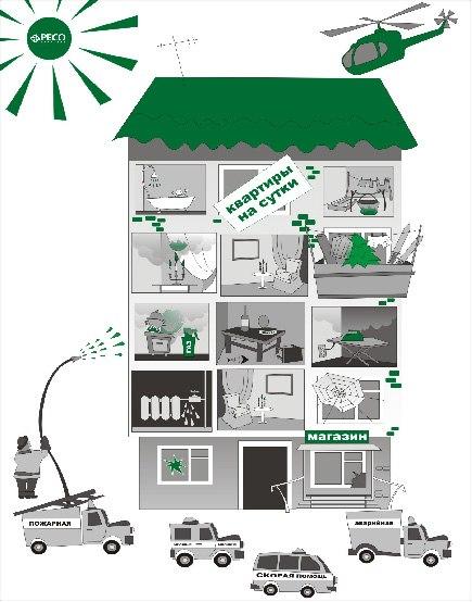 Знаете ли Вы что застраховать квартиру на год на сумму 7.000.000 рубле
