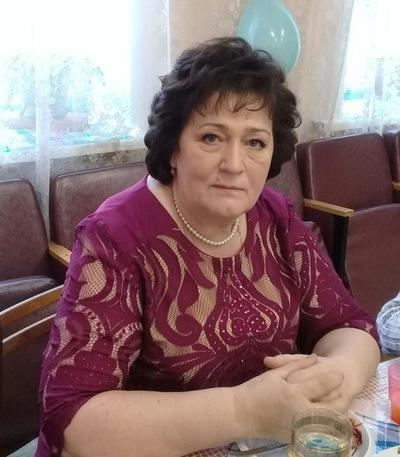 Людмила Шемякина