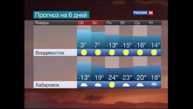 Пульс, заставка канала, прогноз погоды (Россия-24, 08.02.2010)