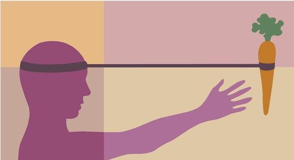 Как мотивировать себя и все успеть? Принципы самоорганизации.Как час