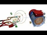 Однофазные машины, вращающееся магнитное поле, синхронная скорость. Single Phase Machines Rotating magnetic field &amp Synchronous